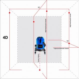 Лазерный уровень INSTRUMAX Constructor 4D Instrumax LTD