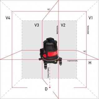 Построитель лазерных плоскостей ADA ULTRALiner 360 4V ADA Instruments