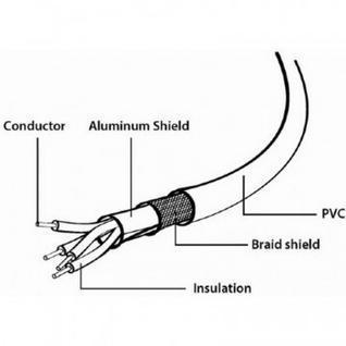 Кабель USB 2.0 AM/AF, 4.5 м, Cablexpert, экран, черный, CCP-USB2-AMAF-15C