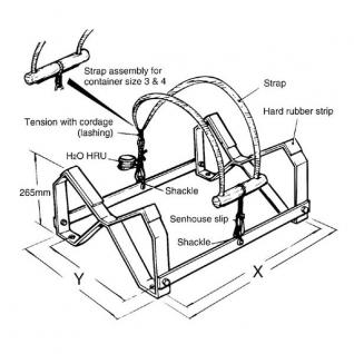 RFD Крепление палубное для спасательных плотов RFD Surviva 620 x 530 мм