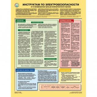 Плакат информационный инструктаж по электробезопасности