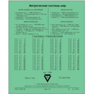 Коврик д/мыши Тетрадь Arithmetic CMP-024
