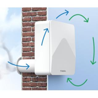 Компактная приточная вентиляция с подогревом