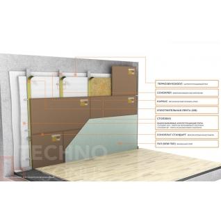 Звукоизоляционная плита EURO-Блок (55 плотность) 7,2 кв/м