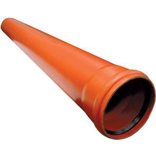 Труба Политэк 5 м ПП ПОЛИТЭК (толщ. стенки 3,4) наруж. 110мм