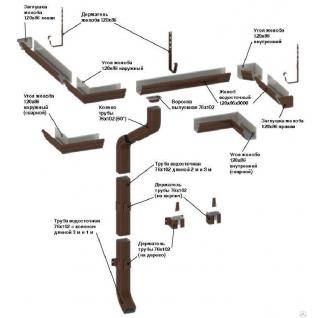 Труба водосточная 76х102х3000 с коленом прямоугольного сечения полиэстер