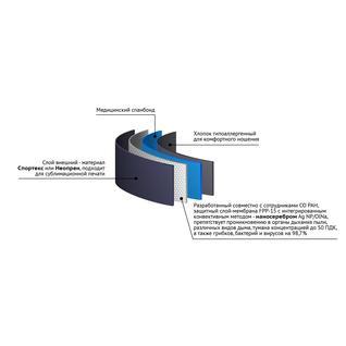 4-х слойная FPP-15 Полумаска [RINIDI] Silver Nano Black Routemark