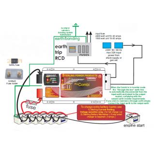Преобразователь напряжения с зарядкой АКБ Sterling Power ProCombi Q2500 (24>220В, мод. синус)