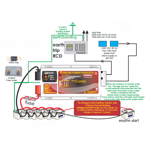 Преобразователь напряжения с зарядкой АКБ Sterling Power ProCombi Q2500 (24>220В, мод. синус) 36995003