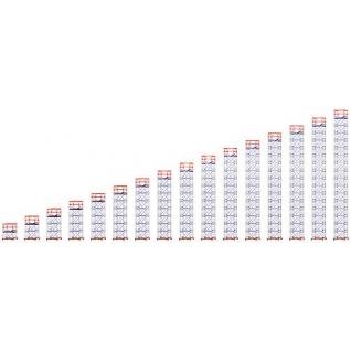 Вышка-тура ВСП-250/1,2 общая высота 18,4 м. Производство РИЗ